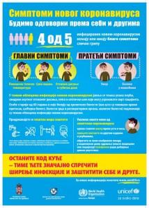 PLAKAT-SIMPTOMI-page-001-768x1078